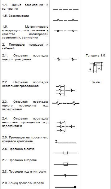 Таблица 1. Продолжение.