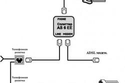 Схема подключения телефона к модему