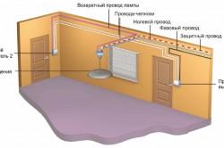 Схема потолочного освещения комнаты.