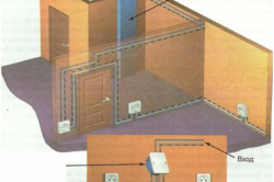 Схема расположения розеток.