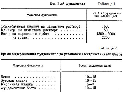 Таблица 1. Вес 1 м3 фундамента. Таблица 2. Время выдерживания фундаментов до установки электрических аппаратов.