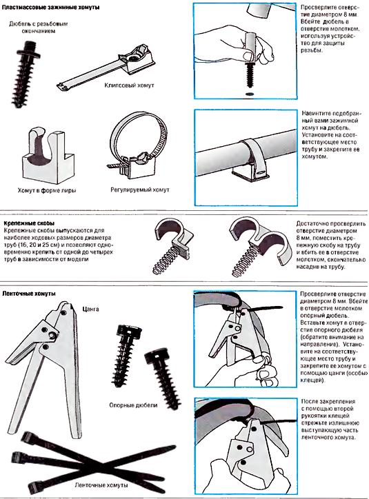Схема крепления труб.