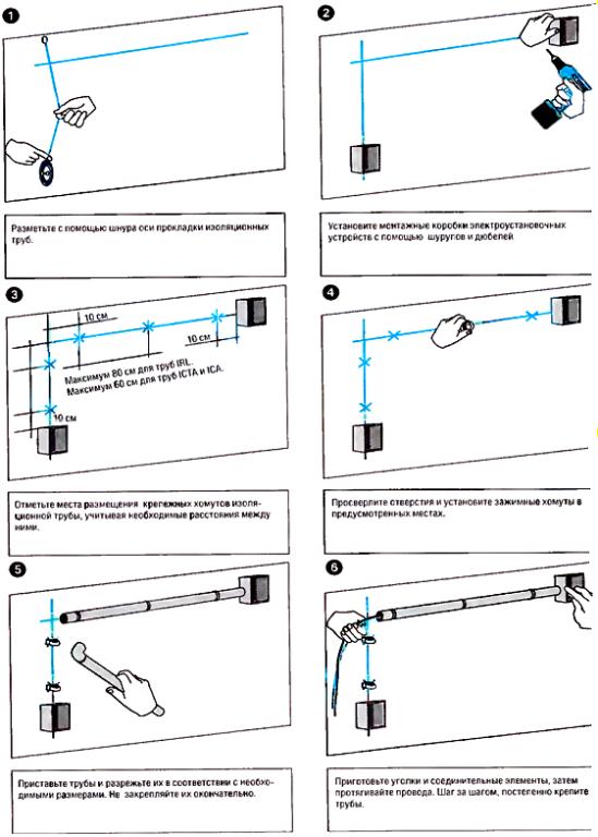 Поэтапная установка труб IRL