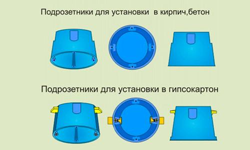 Подрозетники для скрытой проводки