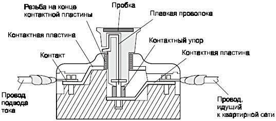Схема пробочного предохранителя