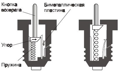 Схема встроенного предохранителя.