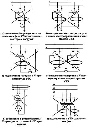 Типичные ошибки при подключении УЗО.