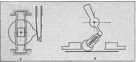 Рисунок 2. Механизм выключателей (переключателей) кулачкового (а) и тумблерного (б) типа