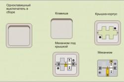 Одноклавишный выключатель