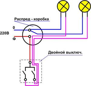 Разный состав пряжи для вязания