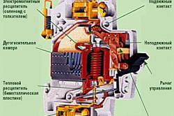 Схема устройства АВ.