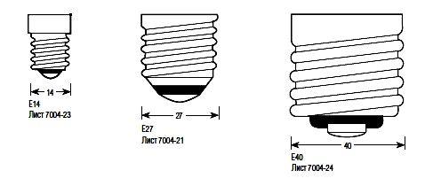 Виды цоколей ламп накаливания