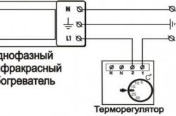 Принцип работы ик обогревателя