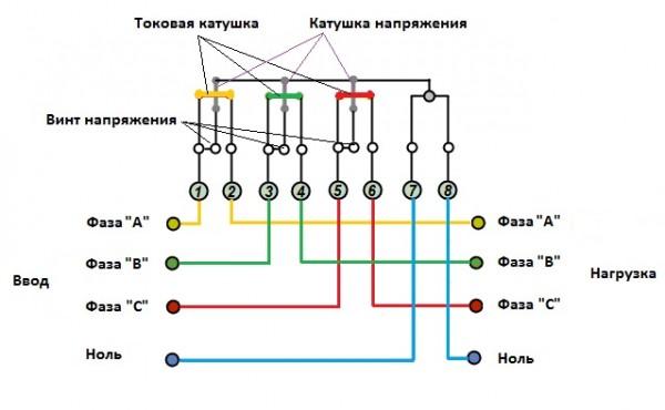 Схема подключения бытового электросчетчика – схема однофазного.