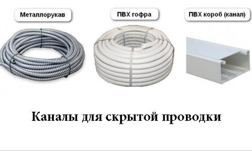 Электробезопасность ввод проводов скачать ответы на тест по электробезопасности 3 группы