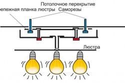 Схема крепления люстры к потолку