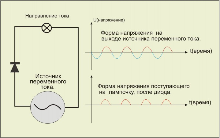 Схема включения полупроводникового диода в цепь переменного тока