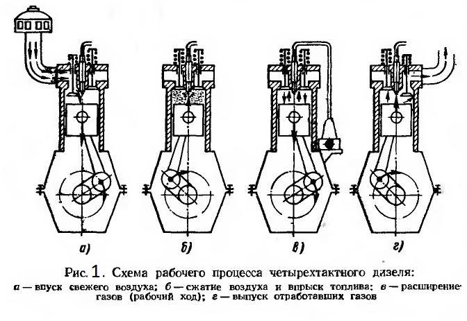 Схема передачи электрической энергии фото 427