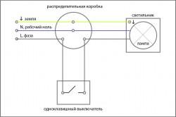 Схема установки наружной проводки