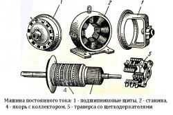 Схема машины постоянного тока