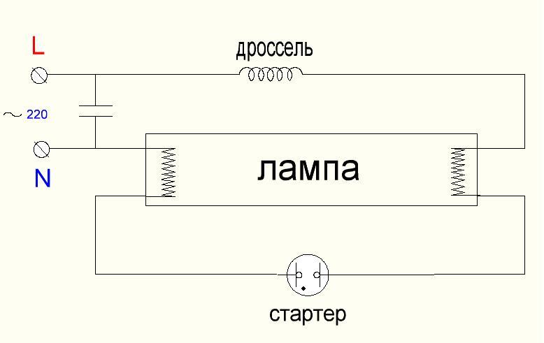 Схема люминесцентной лампы сгоревшей