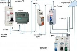 Схема установки квартирного электрощитка