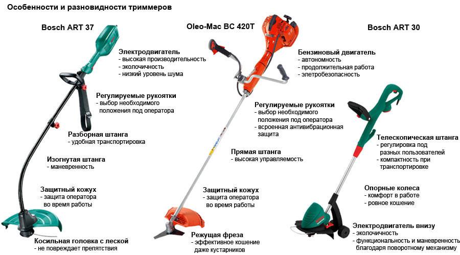 Схема электротриммера