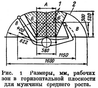 Рисунок 1. Размеры, мм, рабочих зон в горизонтальной плоскости для мужчины среднего роста.