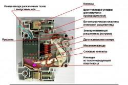 Схема устройства автоматического выключателя