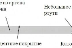 Схема устройства люминесцентной лампы