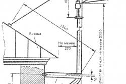 Схема ввода кабеля при помощи трубостойки.