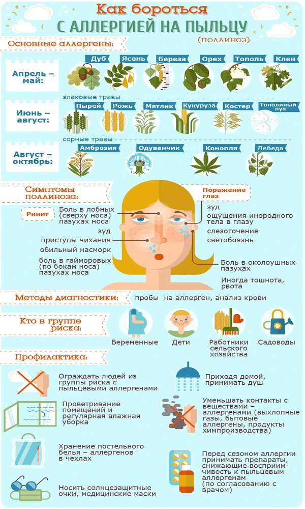 Виды борьбы с аллергией на пыльцу