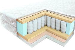 Ортопедический матрас для здорового сна