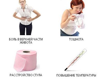 Четыре картинки симптомов