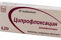 Ципрофлоксацин при лечении пневмонии