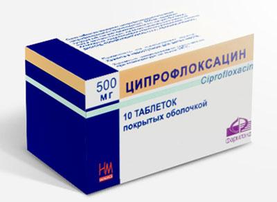 Таблетки Ципрофлоксацин